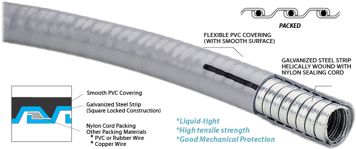 Liquidtight metal conduit