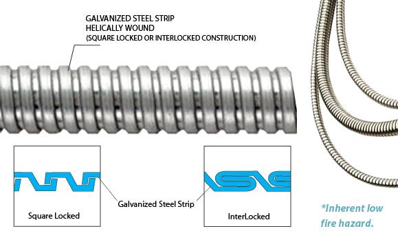 flexible metallic conduit