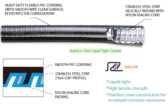 Stainless Steel Liquid Tight Conduit