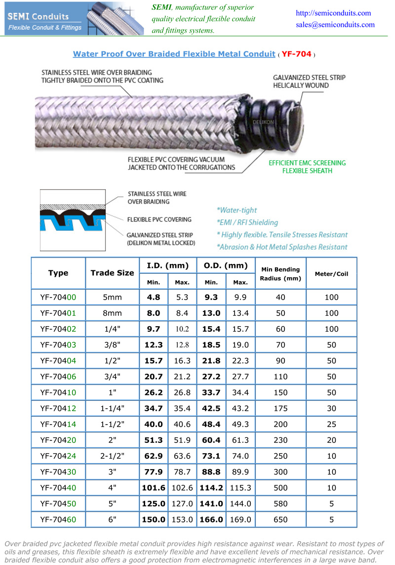 Heavy series water proof over Braided Flexible metal Conduit protects cable from hot metal swarfs and EMC,heavy series flexible conduit